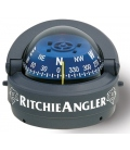 Ritchie Angler RA-93 (Surface Mount)