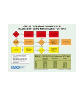 IMO I969E GMDSS Operating Guidance Card