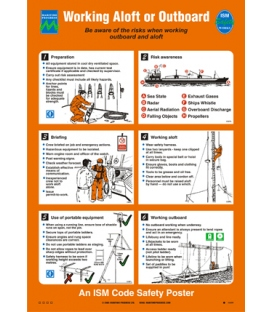 1025 Poster, Working aloft or outboard