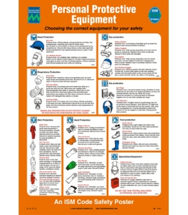 1028 Poster, Personal protective equipment