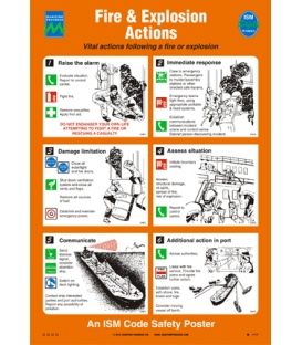 1031 Poster, Fire and explosion Actions