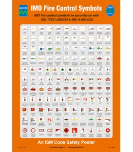 1067 Poster, ISO 17631 Fire control symbols